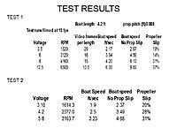 Name: Test results.jpg Views: 106 Size: 66.7 KB Description: