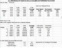 Name: Test 2 et seq table.jpg Views: 62 Size: 133.0 KB Description:
