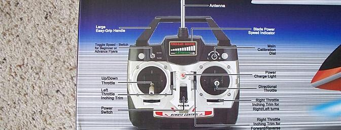 A quick rundown of the transmitter's features are shown on the box.  Nice, straightforward stuff, perfect for a beginner.