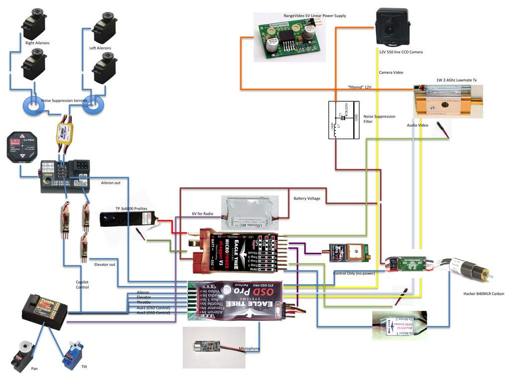 a2638348 130 wiring diagram osd pro from eagle tree (rth, ahi, waypoints, variometer, voice eagle tree osd pro wiring diagram at fashall.co