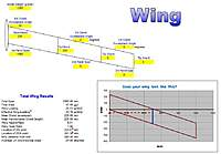 Name: Miniphase Wing.jpg Views: 421 Size: 74.4 KB Description: Wing Planform and specifications.  I guessed at the weight so the Wing Loading may be off some.