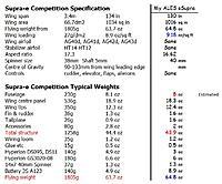 Name: Weight Comparison.JPG Views: 669 Size: 92.6 KB Description: