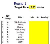 Name: ALES Score Group Sort.JPG Views: 36 Size: 27.9 KB Description: