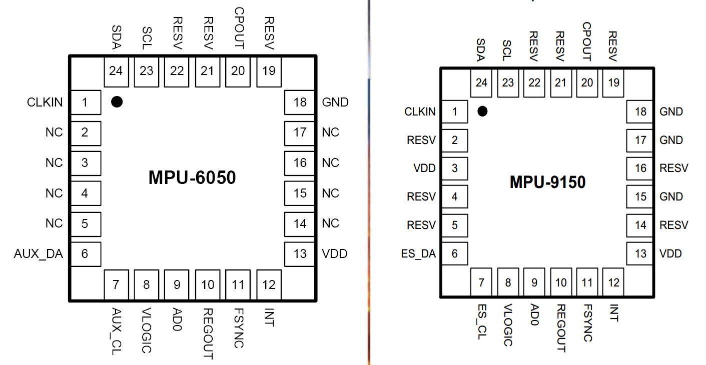 rc drone history with Attachment on Attachment in addition 171722791337 in addition 171589137081 in addition 272303725634 together with Attachment.