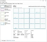 Name: Xeon E5-2678v3_32GB_MB_rx580_task_Manager.jpg