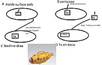 Name: submarine.jpg Views: 70 Size: 87.2 KB Description: