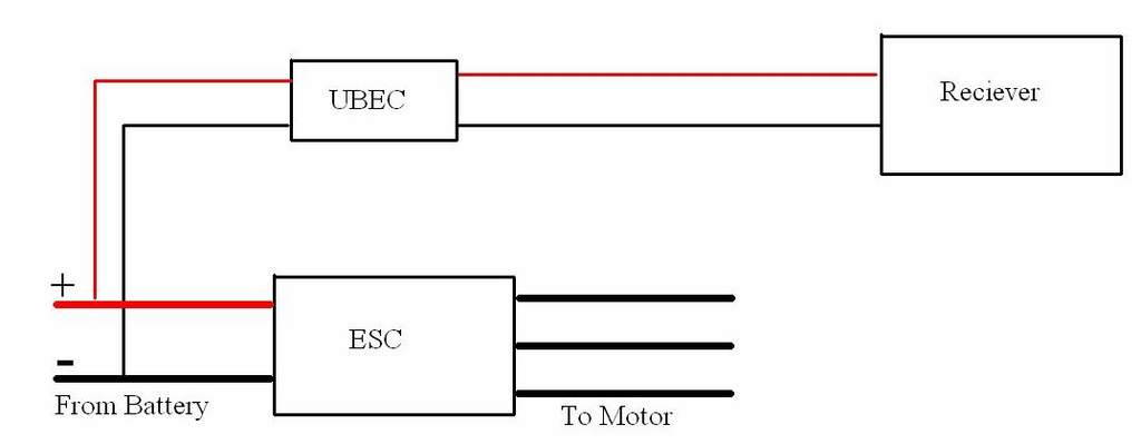 wiring a ubec wiring diagrams value wiring a ubec wiring diagram mega wiring a ubec