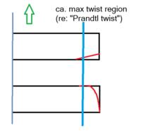 Name: simple tip improvements.PNG Views: 20 Size: 10.0 KB Description: simple tip improvements .