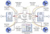 Name: VTOL3_wiring_diagram.jpg Views: 315 Size: 93.4 KB Description: VTOL 3.2 components