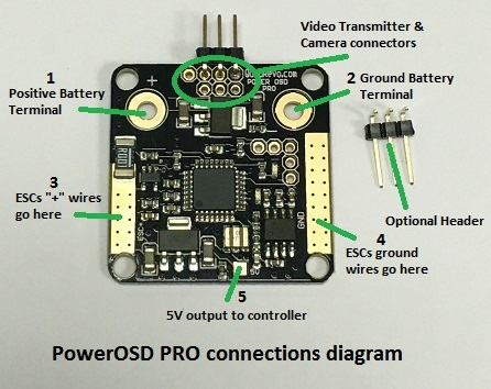 a8358746 74 PowerOSD_PRO_connections_m powerosd pro by quadrevo, mini pdb with regulation and osd built eagle tree osd pro wiring diagram at aneh.co